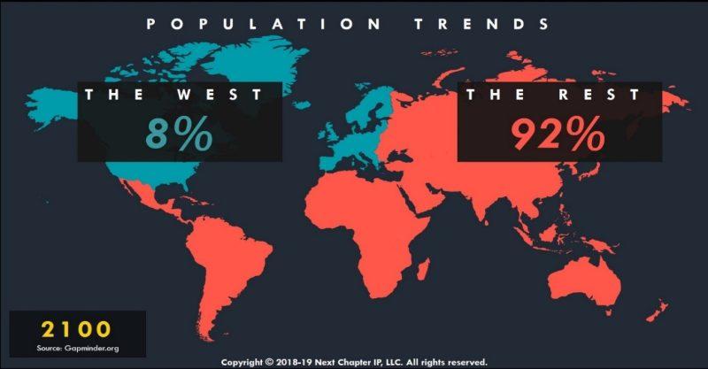 Population Trends 2100